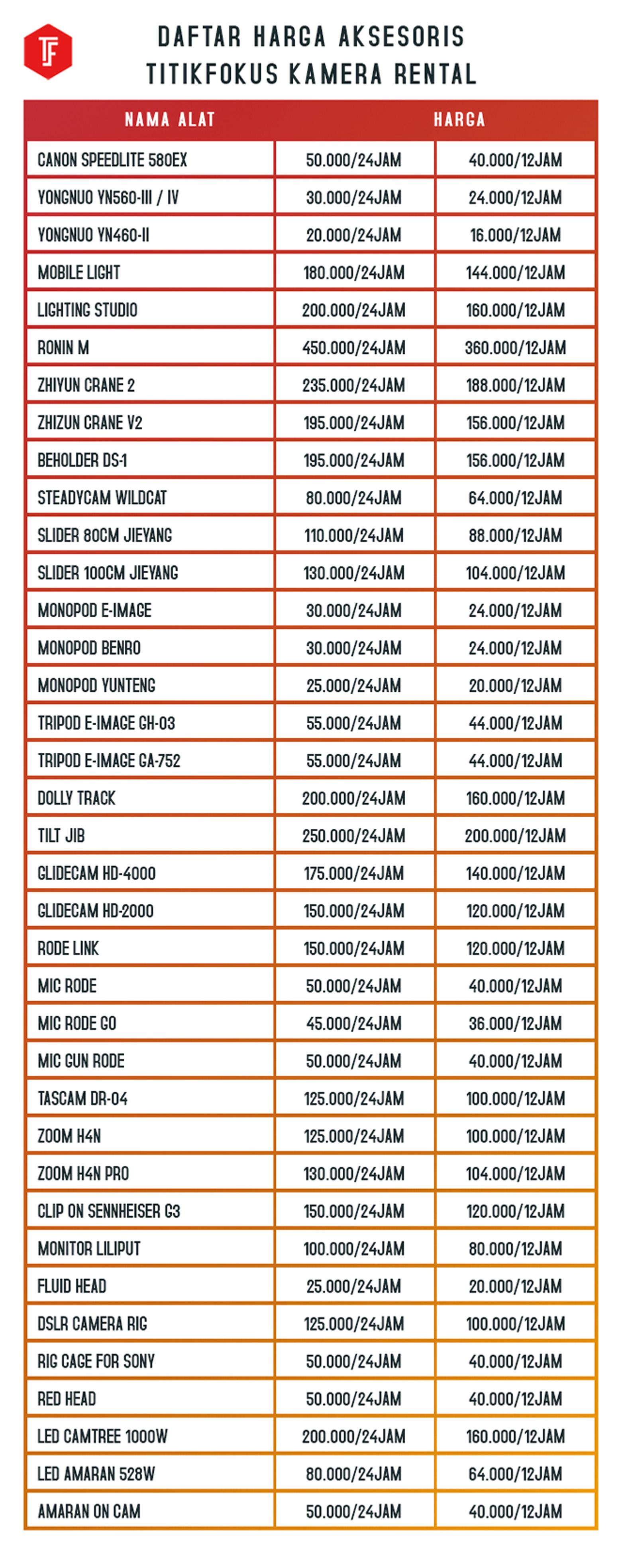 Daftar Harga TF Aksesoris Purwokerto