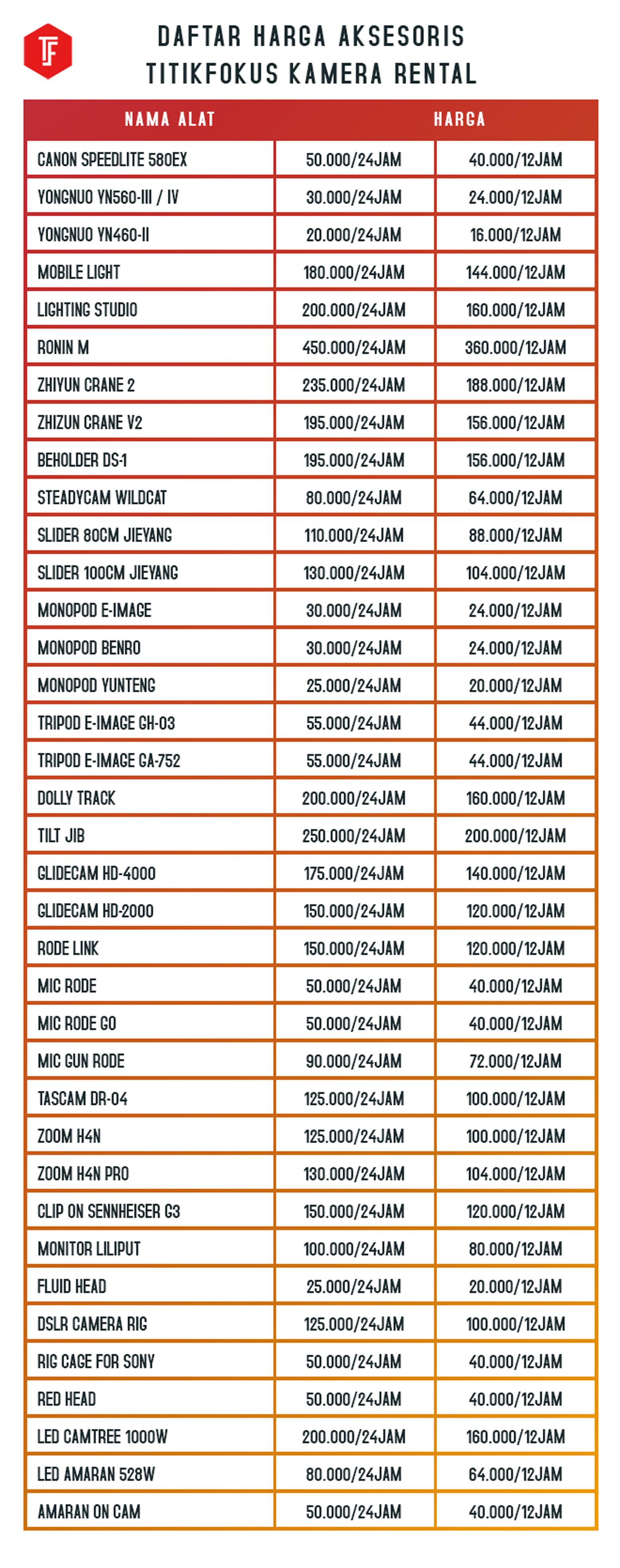 Daftar Harga TF Aksesoris Solo