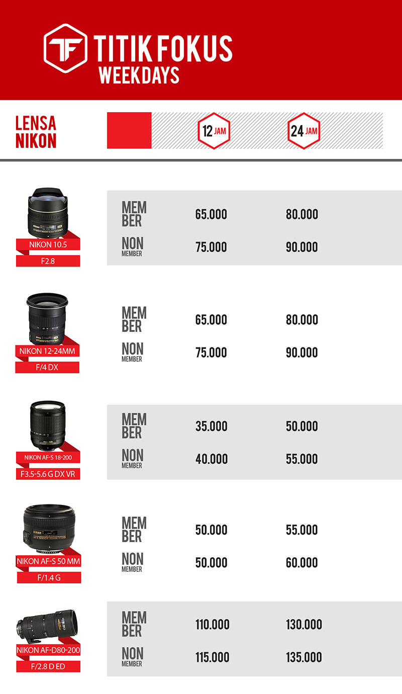 jogja Daftar Harga Lensa Nikon Weekday