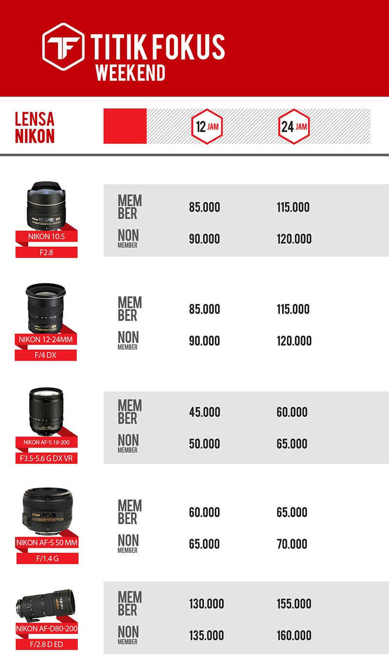 jogja Daftar Harga Lensa Nikon WeekEND
