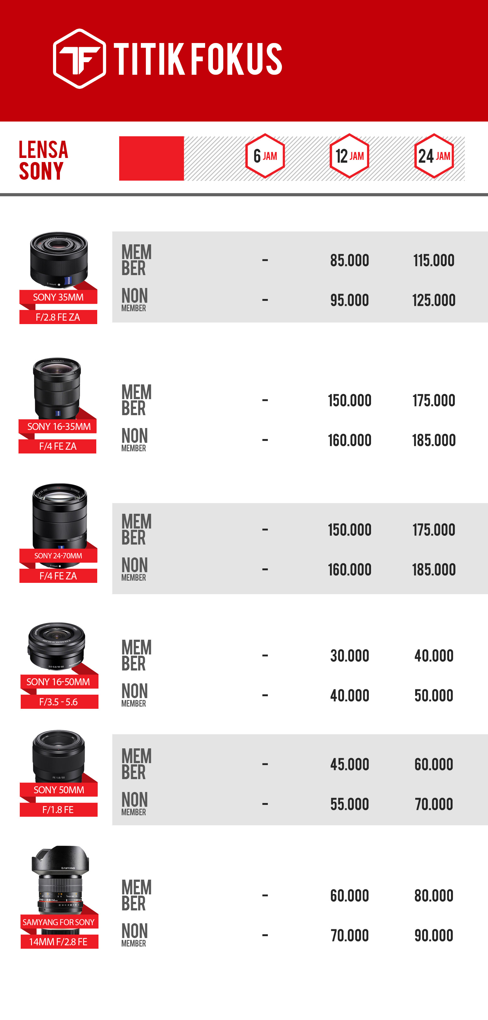 Daftar Harga Lensa Sony Weekday