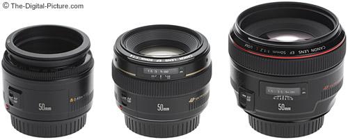 Perbedaan antara lensa fix 35mm dan 50mm