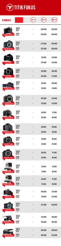 Daftar-Harga-Kamera-1